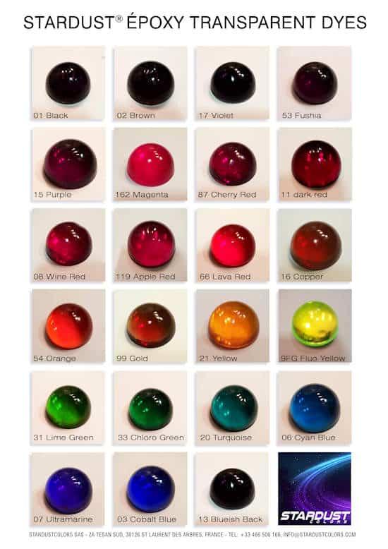 pigments colorés pour résine époxy